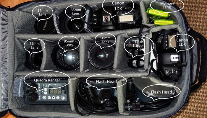 Camera Bag Black Friday Deals