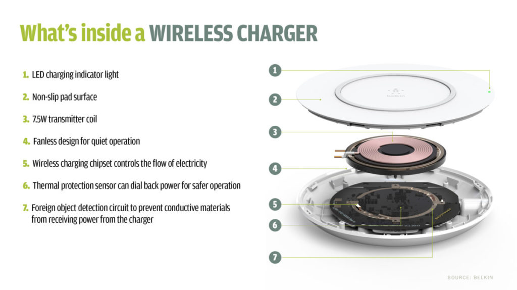 Black Friday Wireless Charger (wireless Charger Diagram)